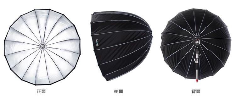 Cheap Parabolic Softbox